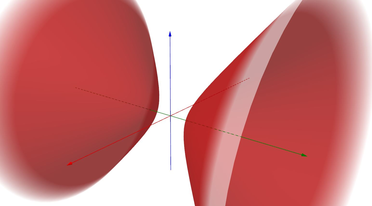 superfici di rotazione : perboloide a due falde