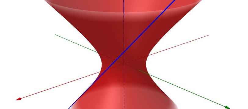 iperboloide a una falda