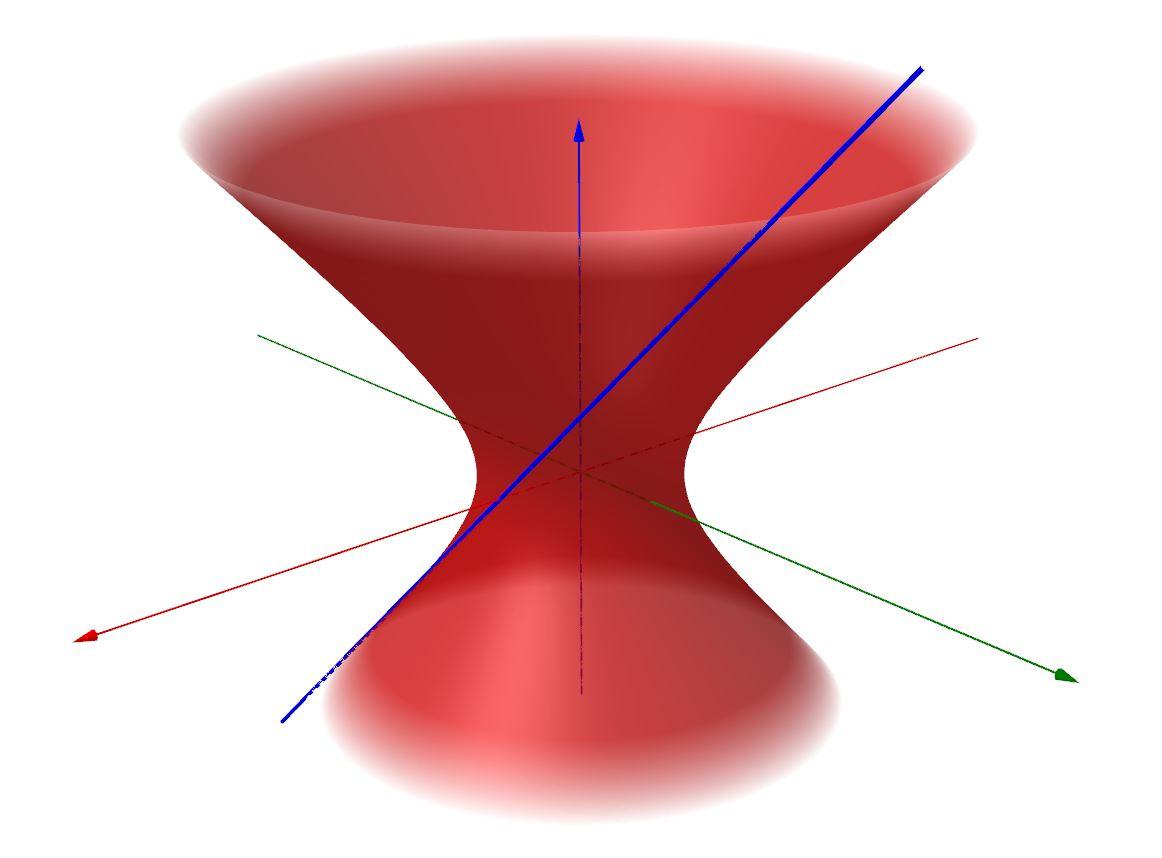 superfici di rotazione : iperboloide a una falda