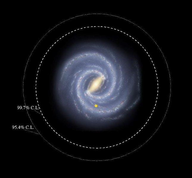 La parte centrale colorata è il disco galattico accettato normalmente. Il nuovo lavoro porta i confini ben più lontano. Le due linee tratteggiate indicano i limiti minimi del vero disco al 99.7% al 95.4%. Insomma, potrebbe anche essere più grande… Fonte: R. Hurt, SSC-Caltech, NASA/JPL-Caltech