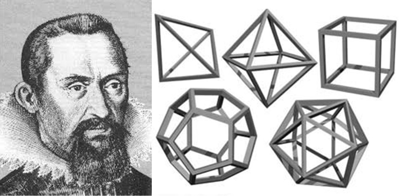 Keplero e solidi platonici