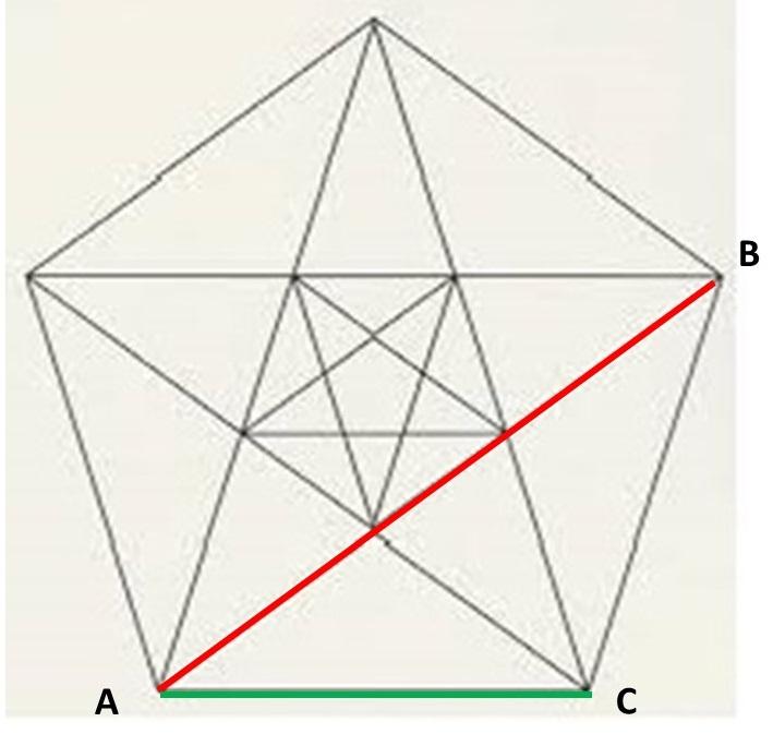 pentagono stellato 4
