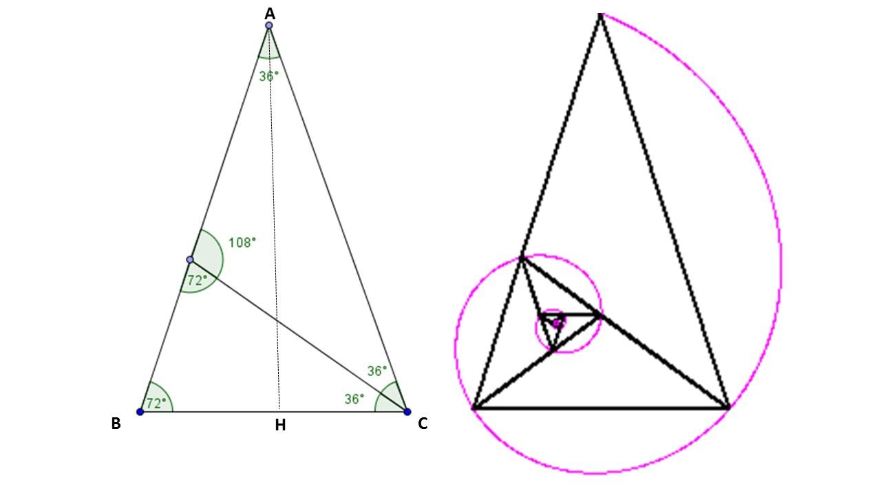 triangolo-con-spirale