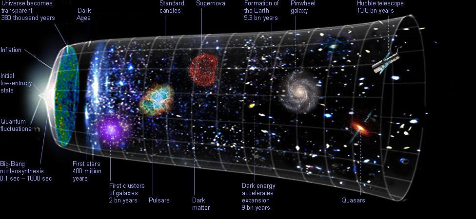 big_bang-universe