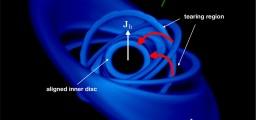 """Il trascinamento dello spaziotempo rotante """"strappa"""" parte del disco di accrescimento disallineato e forma degli anelli inclinati in modo strano.  Essi possono collidere e annullare la velocità delle particelle di materia  e farle cadere direttamente nel... buco! Fonte:K. Pounds et al. / University of Leicester"""