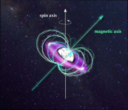 Una visione artistica della nostra nana bianca (bianca, ovviamente) e della sua caldissima magnetosfera circumstellare (porpora), intrappolata nel campo magnetico (verde). Fonte: N. Reindl