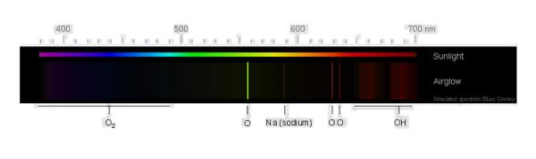La luce verde causata dagli atomi di Credit: Les Cowley