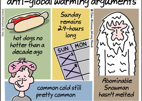 anti-global-warming-arugments