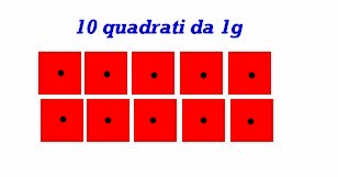 quadratini bucati