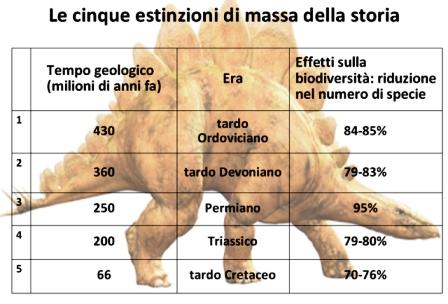 estinzioni_massa[1]