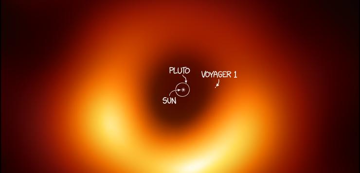 m87_black_hole_size_comparison