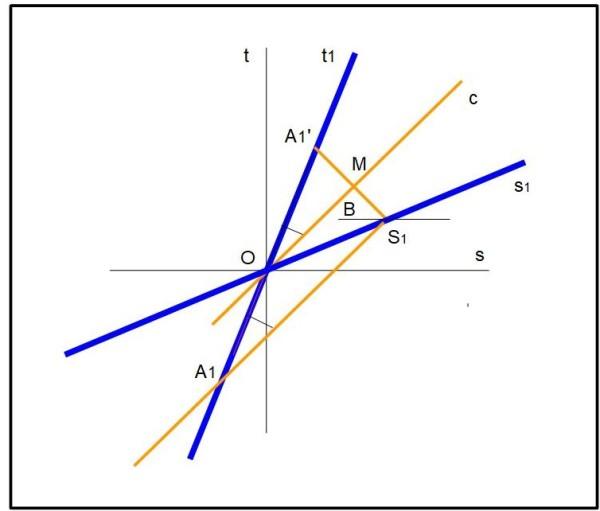 Figura 26