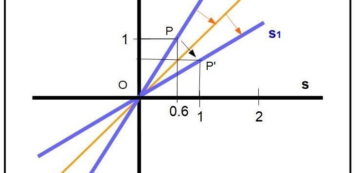 Figura 27