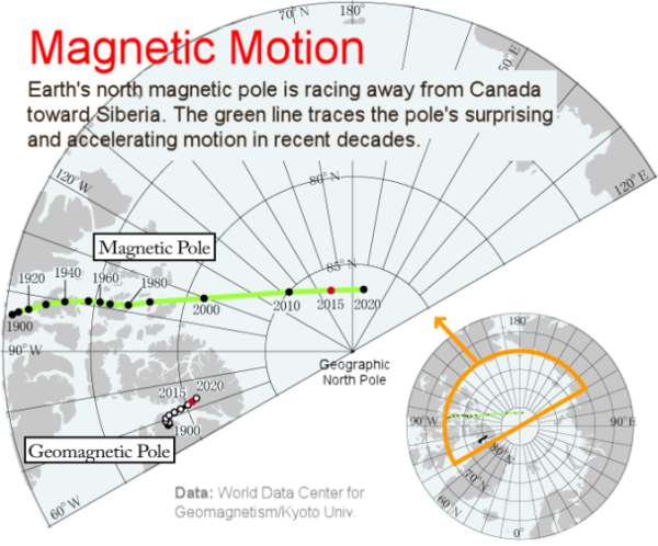 magneticmotion