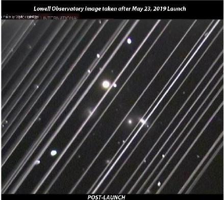 Fonte: Lowell Observatory