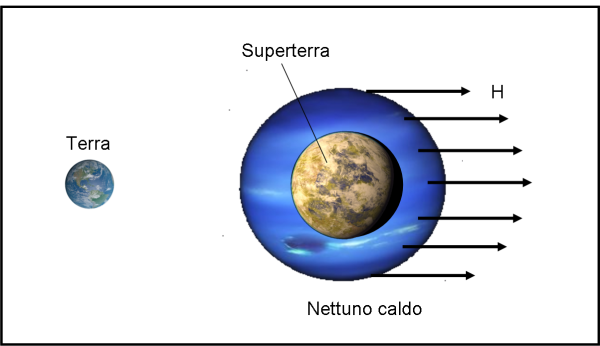 superterra-600x346