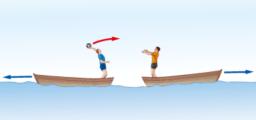 Due ragazzioni in barca si allontanano per effetto della palla che fa le veci del fotone virtuale