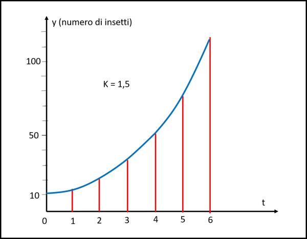 Figura 1