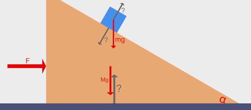 Figura1bis
