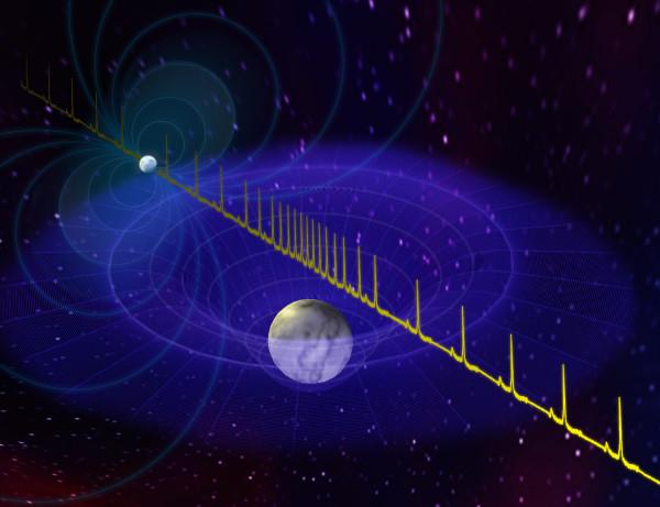 Il segnale radio proveniente dalla stella di neutroni (la più piccola) viene ritardato a causa della deformazione dello spaziotempo causato dalla nana bianca, ogni volta che lei si frappone tra la pulsar e noi. Fonte: B. Saxton (Nrao/Aui/Nsf).