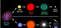 evoluzione_stellare