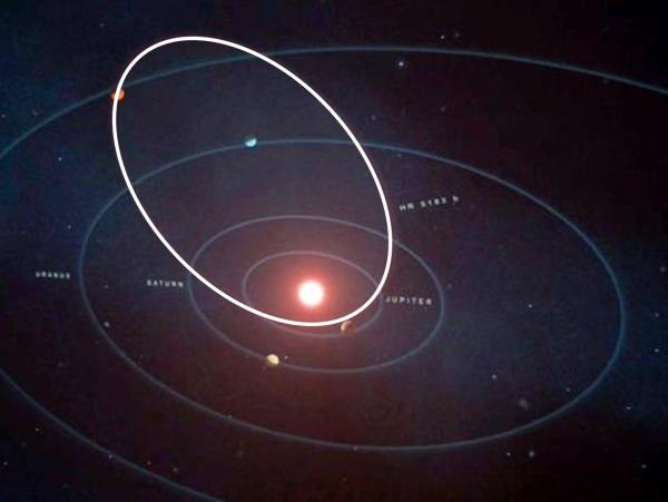 Confronto dell'orbita del pianetone HR 5183b con quelle quasi circolari del nostro Sistema Solare. Fonte: W. M. Keck Observatory/Adam Makarenko