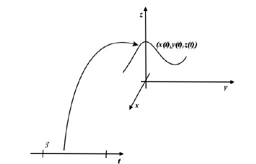 curva_spaxio