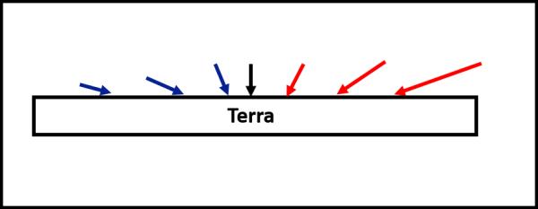 terrapiatta6