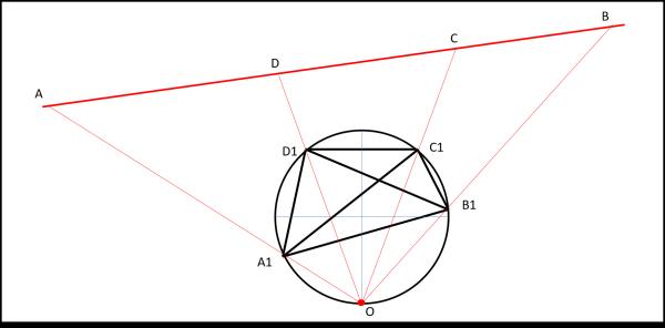 Figura 15
