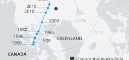 Fig. 8. Spostamento del polo magnetico settentrionale secondo le misure degli ultimi 120 anni.
