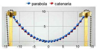 catenaria5