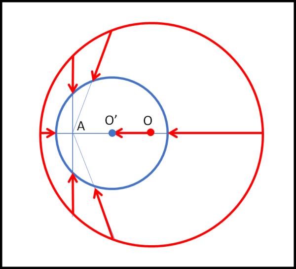 Figura 18