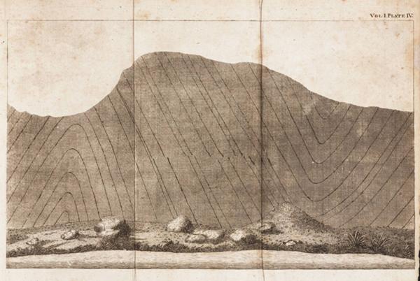 """Fig. 3. Una tavola di """"Theory of the Earth"""". Il paesaggio attuale è il risultato dell'erosione di una superficie molto più antica, a sua volta risultato dell'erosione di strati """"piegati"""" in un tempo ancora antecedente."""