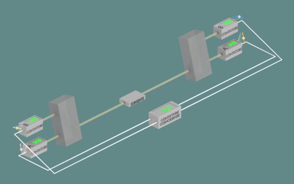 Configurazione apparati di misura per coppie di fotoni entangled