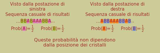 Probabilità dei risultati della misura su fotoni entangled visti separatamente dallo sperimentatore di destra e di sinistra