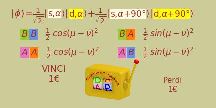 Esemplificazione del significato del coefficiente di correlazione prima parte