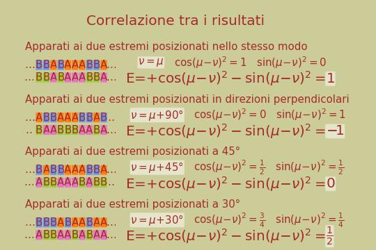 Esempi di valori di correlazione delle misure su fotoni entangled