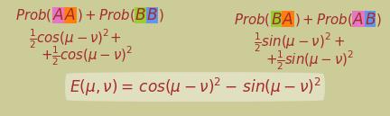 Riepilogo dell'espressione del coefficiente di correlazione per l'interpretazione standard