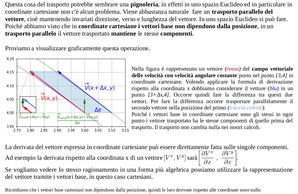 Derivata covariante in coordinate cartesiane. Trasporto parallelo di un vettore