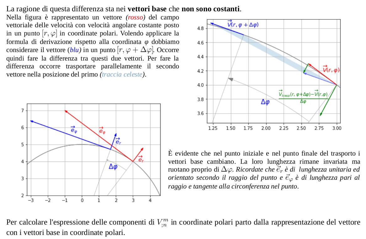 Derivata covariante in coordinate polari. Dipendenza delle componenti trasportate dai vettori base